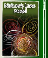 Visual representation of nature's laws