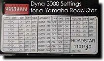 Dyna 3000 Settings
