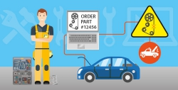 Graphic showing a car mechanic and a PC connected to a car