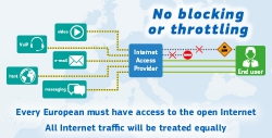 infographic on Net Neutrality