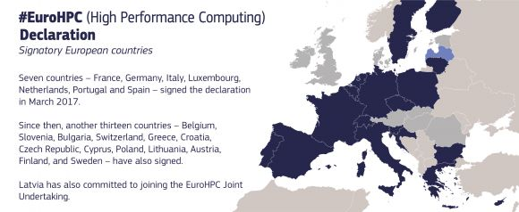 Map showing signatories to the HPC Declaration and Latvia