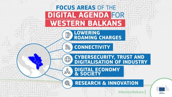 Slide showing the focus areas of the Digital Agenda for Western Balkans