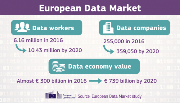 Infographic on measuring the size and trends of the EU data economy