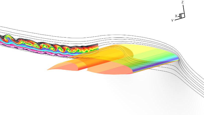 Simulated air vorteces around an aricraft wing section
