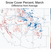 Snow cover percent, March