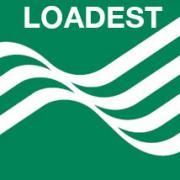 loadest