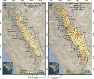 Estimated % of average SWE across the Sierra Nevada