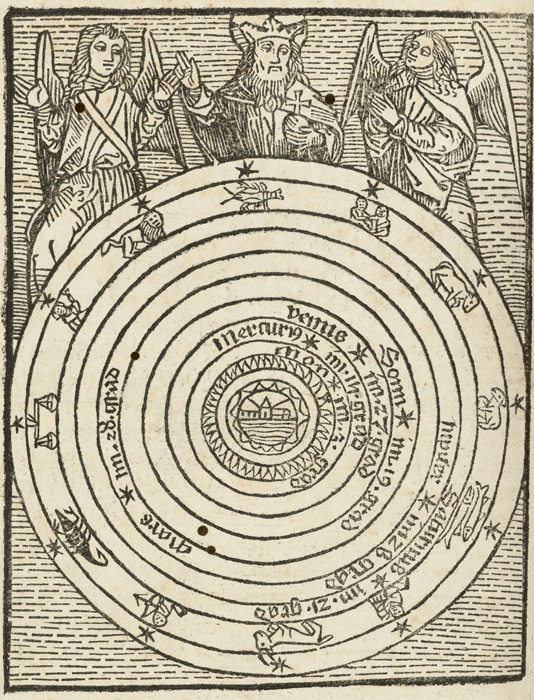 Astrological image in incunabulum.