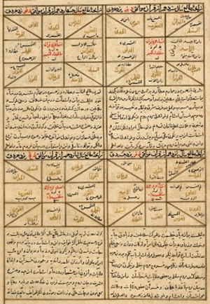 "L0026121 Page from 'The book of birth of Iskandar"" Credit: Wellcome Library, London. Wellcome Images images@wellcome.ac.uk http://wellcomeimages.org Page from 'The book of birth of Iskandar"" c.1411 The book of the birth of Iskandar, {European foliation, L to R}. Published: - Copyrighted work available under Creative Commons Attribution only licence CC BY 4.0 http://creativecommons.org/licenses/by/4.0/"