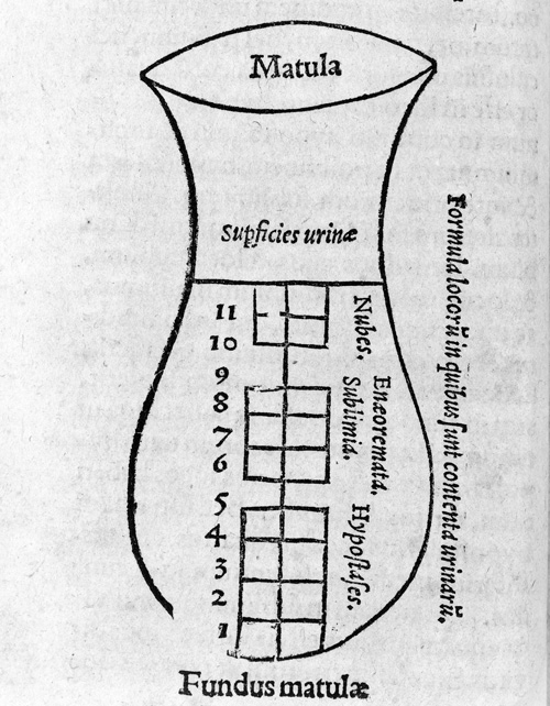 Image of urine flask in 1529 book.