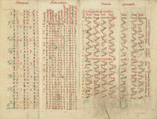 page from a medieval almanac