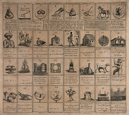 A board game with various forfeits, penalties and rewards. Wellcome Images No.V0040245