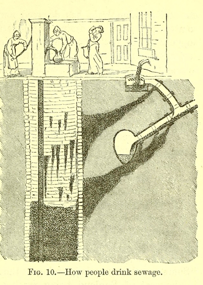 illustration of a contaminated well