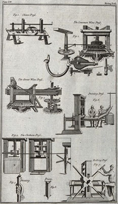 Six types of press: cheese, wine (two), printing, clothes, and rolling. Engraving. Wellcome Images. No. V0023780.
