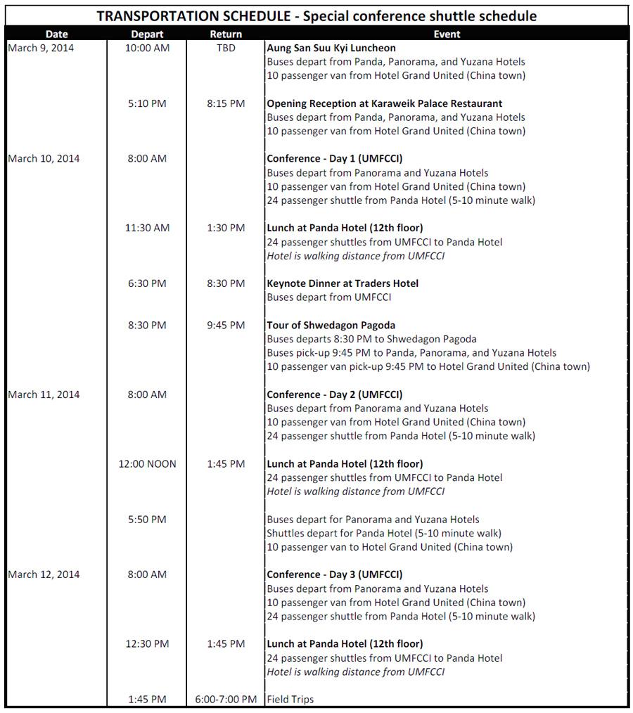 Agenda EastWest Center Media Conference Yangon 2014 – Event Agendas