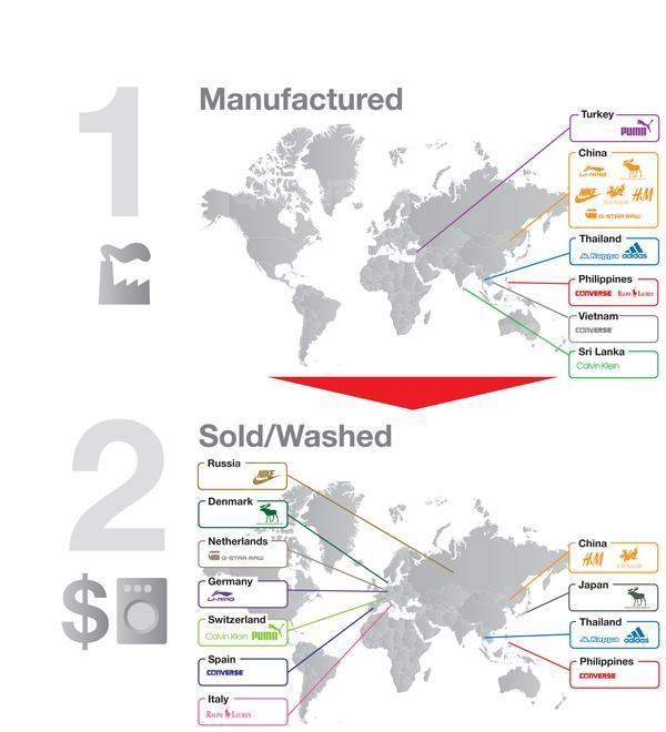 INFOGRAPHIC: Where clothing is manufactured and sold/washed
