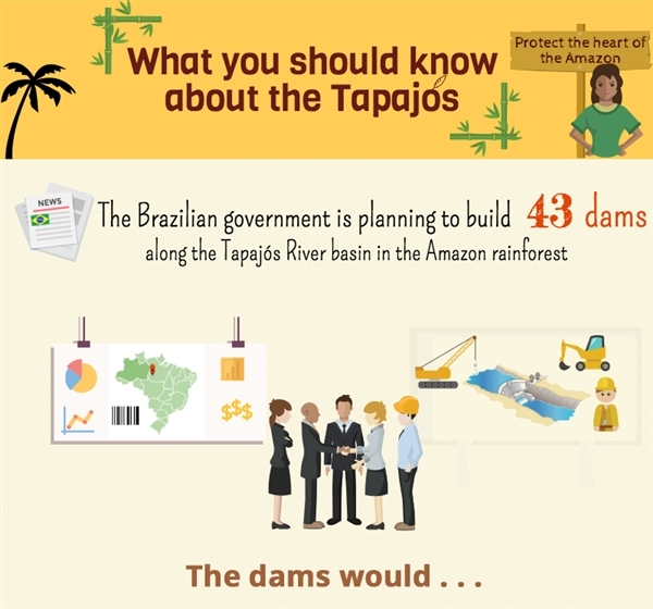 Click to see the whole infographic! The Tapajós River in the Amazon Rainforest is under threat.