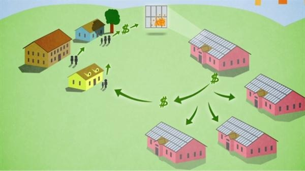 Graphic: how a community solar project works