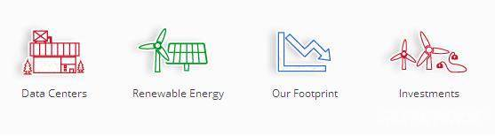 Google comes clean on energy use