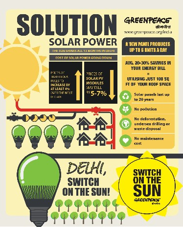 A solar power solution to Delhi's power crisis