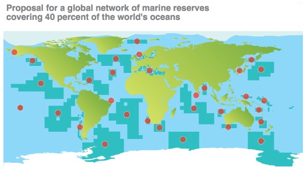 Proposal for a global network of marine reserves
