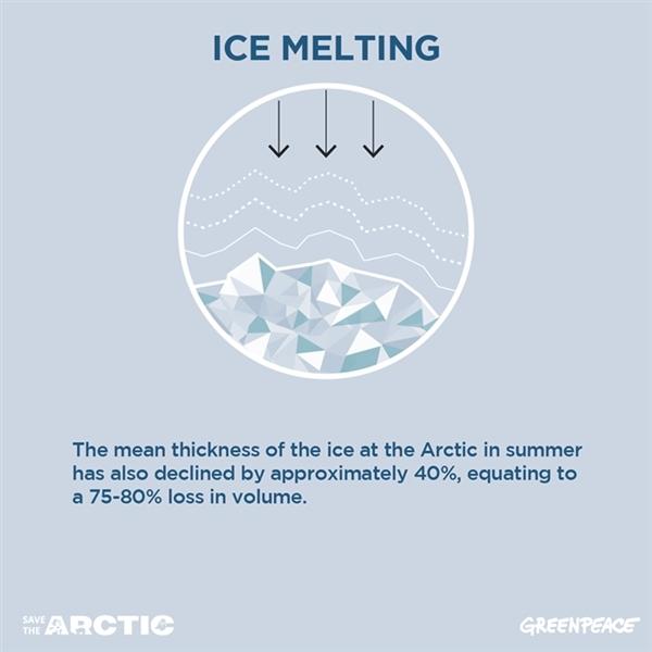 Ice Melting. @ Greenpeace