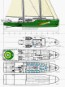 Les plans du Rainbow Warrior III