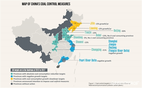 Coal control targets in Chinese Provinces (Source: National and provincial air pollution action plans.)