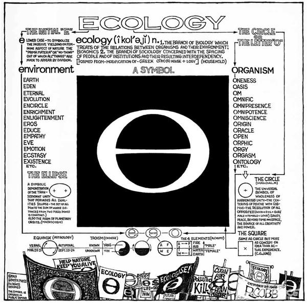 The ecology symbol
