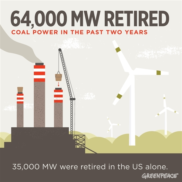 35,000MW of coal power was retired in the US alone